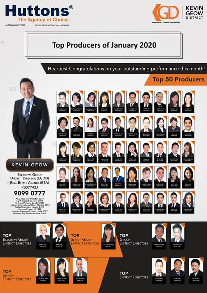 Jan 2020 Producers