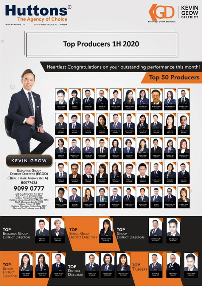 1st Half 2020 Producers