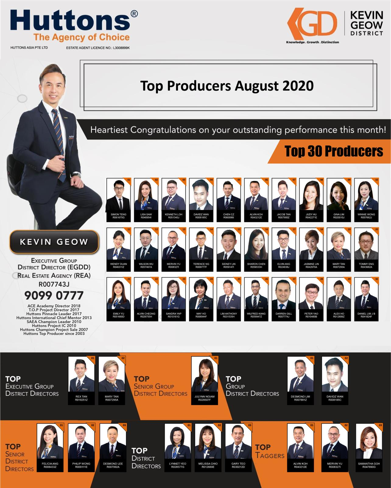 August 2020 Producers