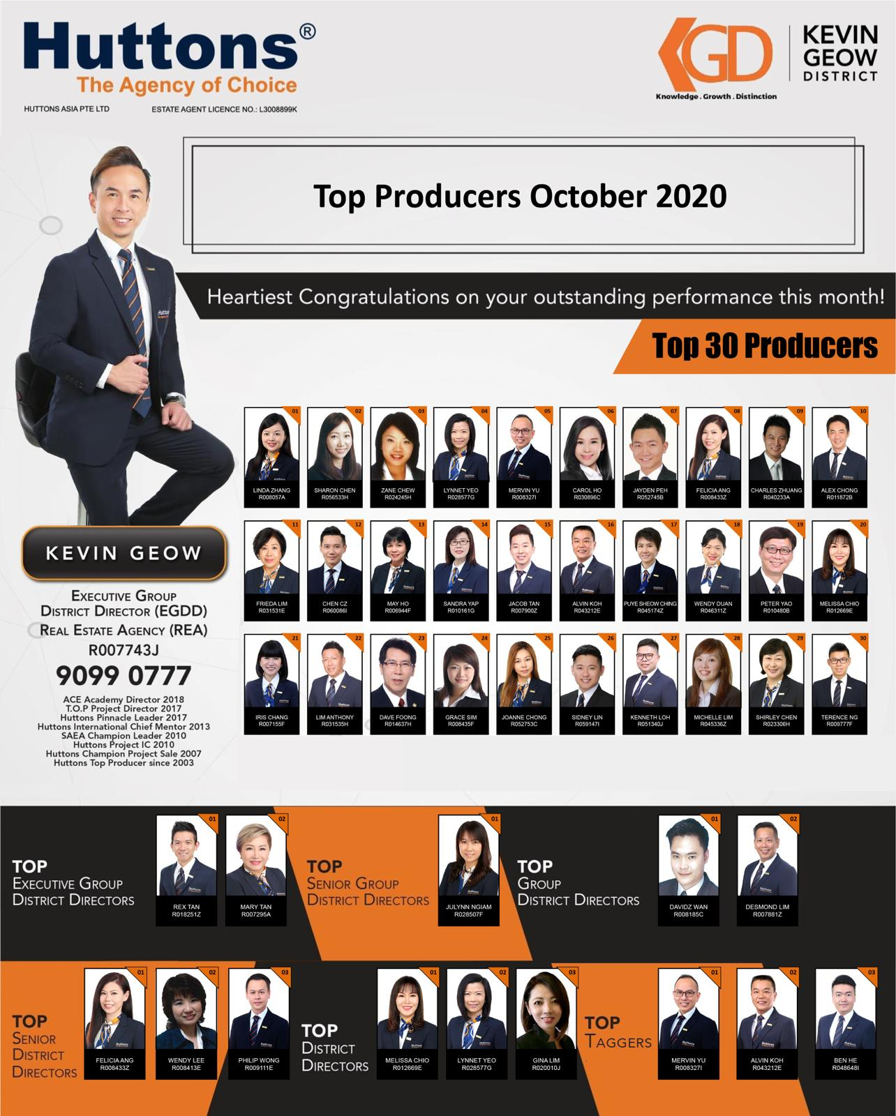 October 2020 Producers