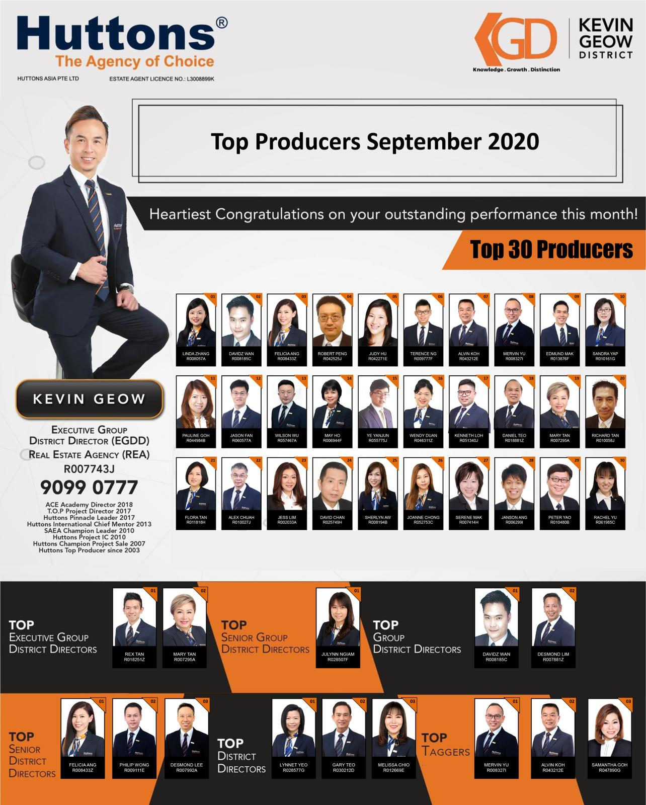 September 2020 Producers